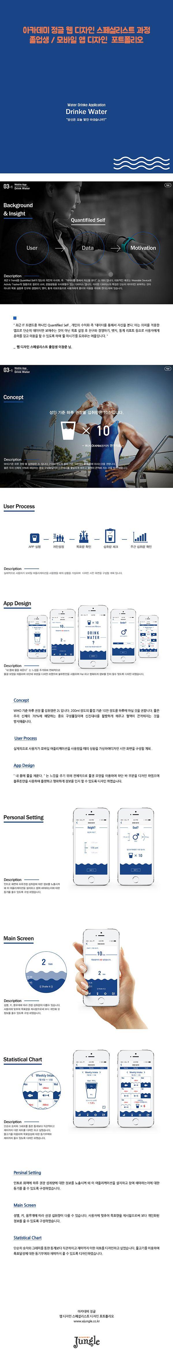 [아카데미정글] 앱 기획/디자인 포트폴리오 : Drink Water on Behance