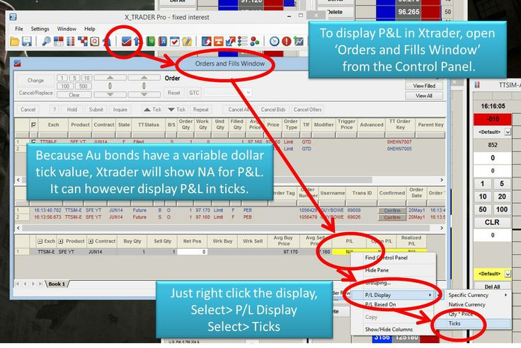 Showing P&L for Au bonds in XTrader
