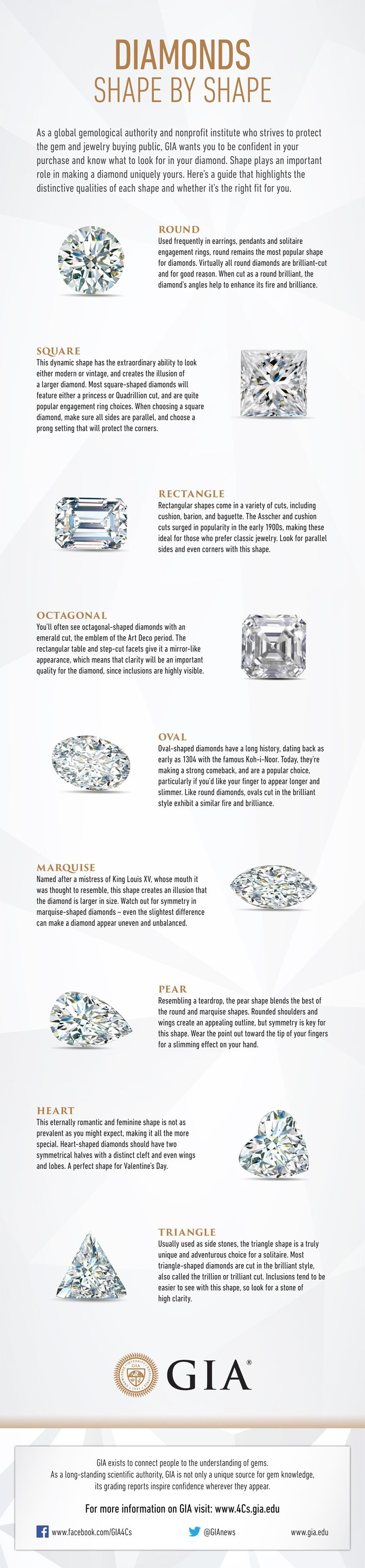 Read on for GIA's Diamond Shape buyers guide to some of the most frequently seen diamond shapes, and their defining attributes. Share with friends and family alike!