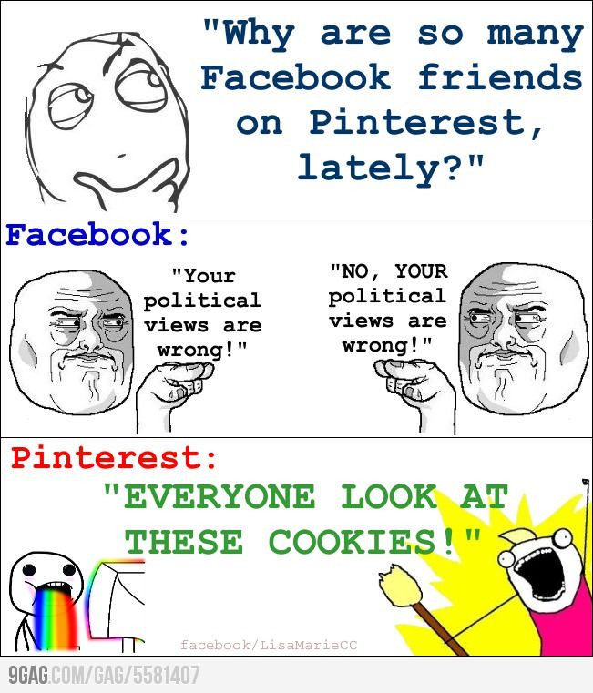 Facebook vs. Pinterest