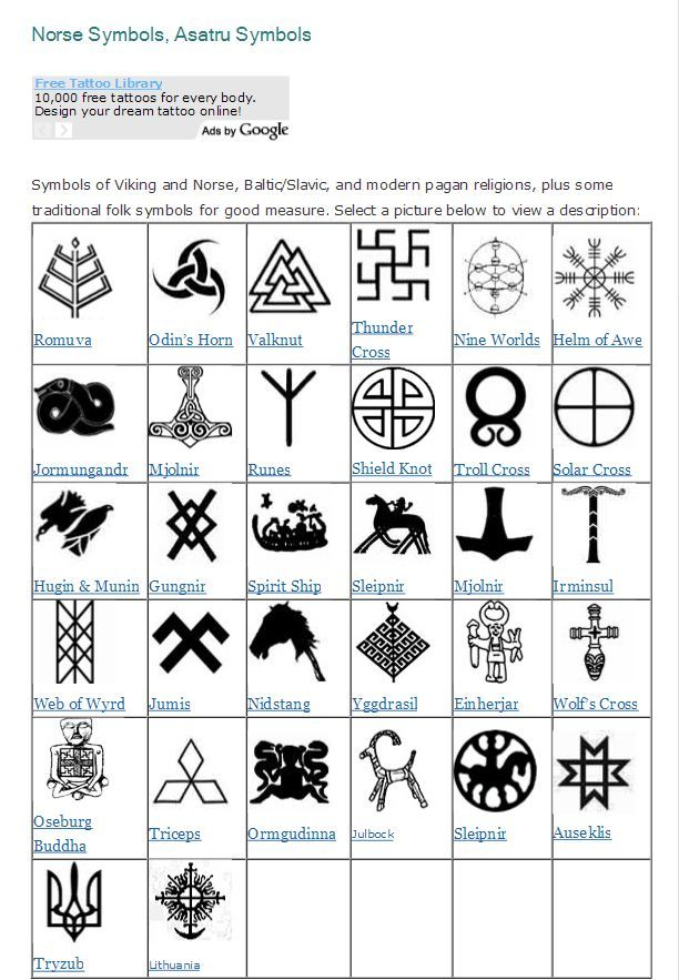 Swedish Viking Symbols Viking symbols home norse | Norse ...Norse Viking Rune Symbols Tattoos
