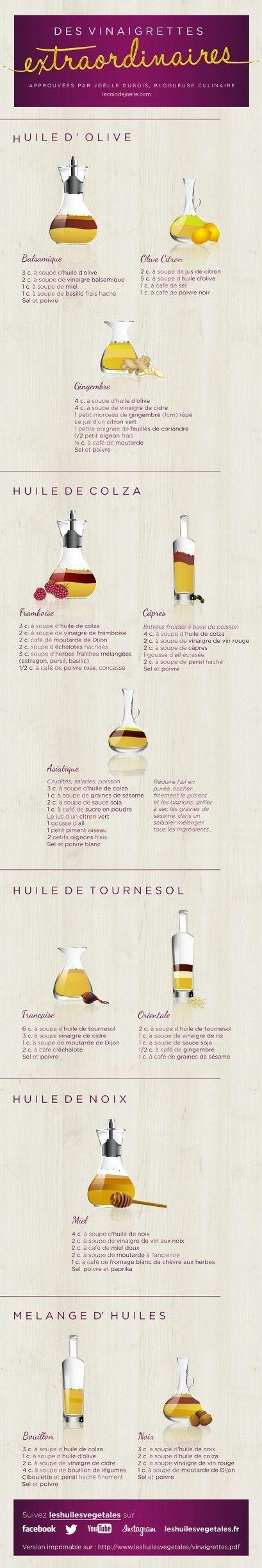 Huiles végétales : recettes de vinaigrettes