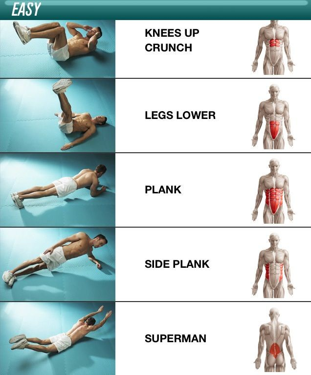 17 Best Images About Isolation Exercises On Pinterest: 17 Best Images About Exercise On Pinterest