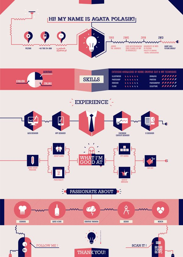 Infographic CV-Agata Polasik by Agata Polasik, via Behance