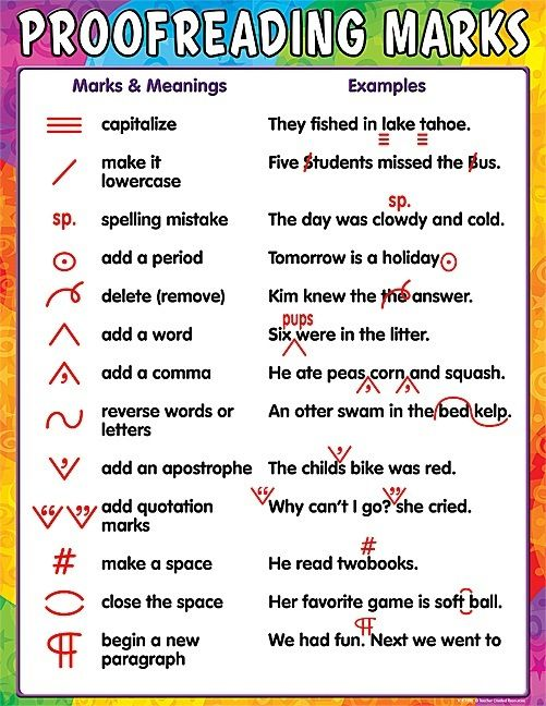 Proofreading marks poster (editing - conventions, etc.)