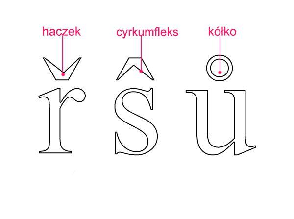 haczek, cyrkumfeks, kółko - Liternictwo i typografia