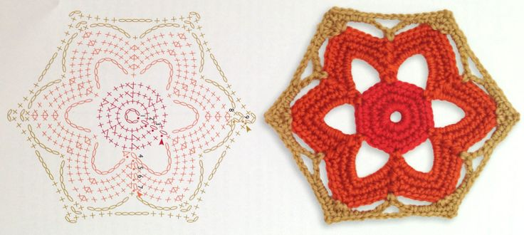 how to make a hexagon from a square