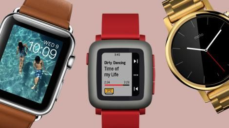 Would you use a smartwatch supplied by your boss? Most wouldn't