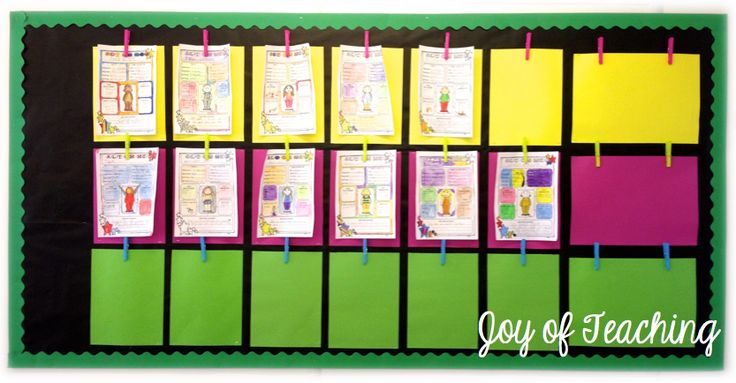 Our Student Work Display Board