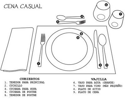 Guidelines For All Table Settings Casual Dinner