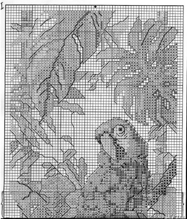 Borduurpatroon Kruissteek Papegaai - Parkiet *Embroidery Cross Stitch Pattern Parrot ~Ara met Orchidee 2/7~