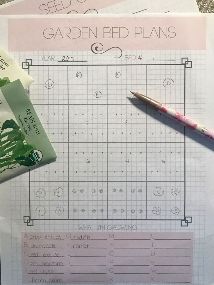 Awesome Best 25+ Square Foot Gardening Planner Ideas On Pinterest | Allotment  Planner, Vegetable Garden Planner And Garden Layout Planner