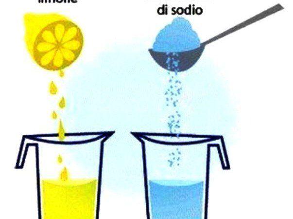 Bicarbonato e Limone: Come preparare la bevanda alcalinizzate che rigenera le cellule