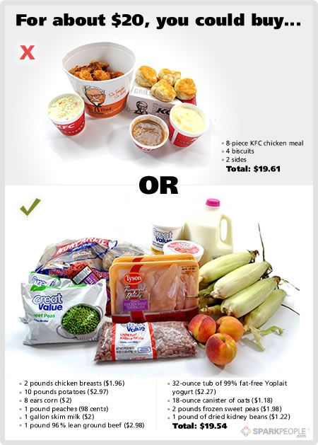 $20 Food Showdown: Fast Food vs. Healthy Food. WOW, really interesting to see it all laid out like this! | via @SparkPeople #health #wellness #nutrition #food #budget