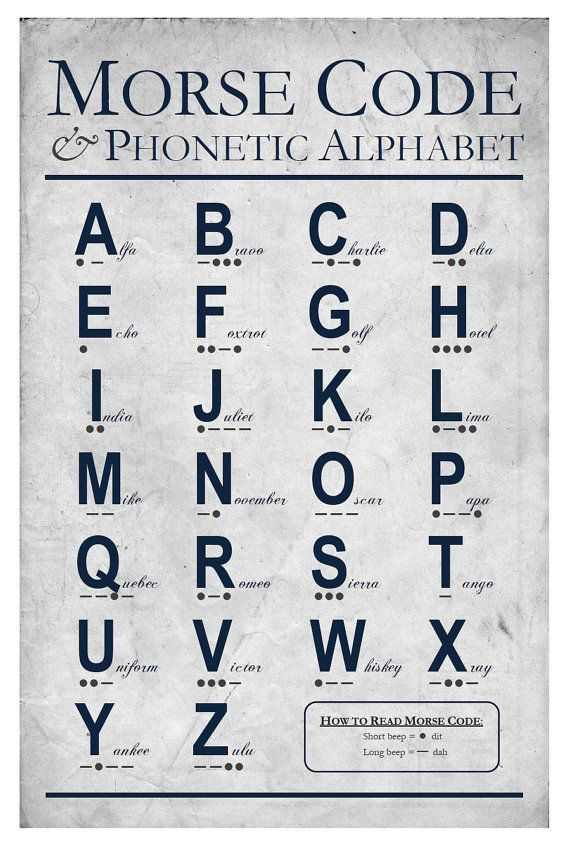 Morse Code And Phonetic Alphabet Art Print By Alaskabay On Etsy