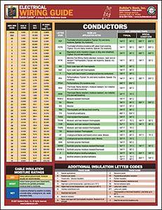 auto wiring diagram color codes images car wiring diagram color auto electrical wiring color codes diagram