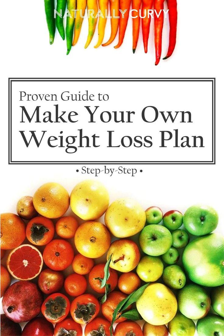 diet plan college student