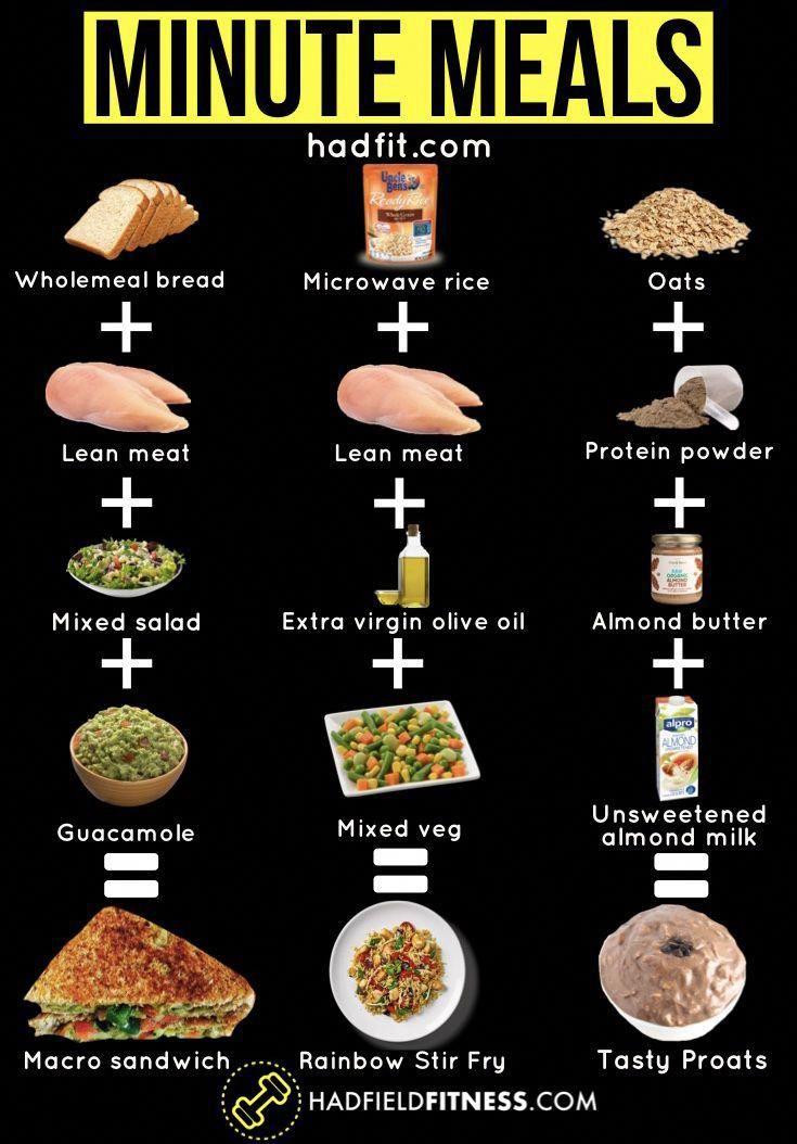 Frail Diet Food For Picky Eaters Dietaman