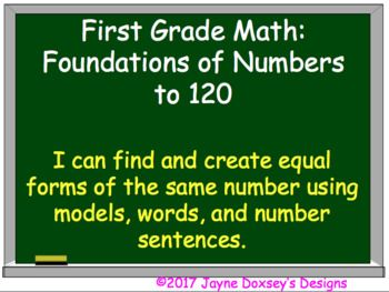 "This PowerPoint has everything you need to teach place value to 120 for primary students. Each daily lesson includes ""I can"" statements, TEKS, spiral review, number riddles on a 120 chart, and instructional strategies to enable students to understand using 120 charts, place value charts, number lines, open number lines, expanded form, and comparison statements."