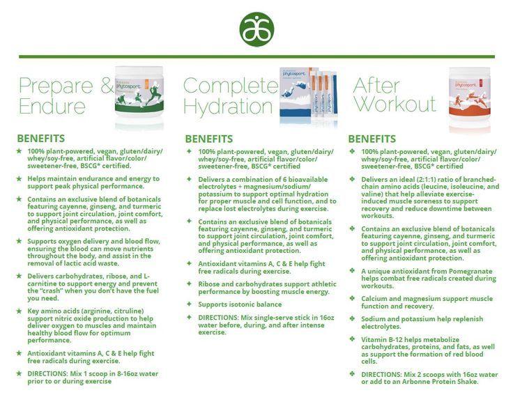 Here are the benefits of #Arbonne's PhytoSport. Terrikekewich.arbonneinternational.co.uk
