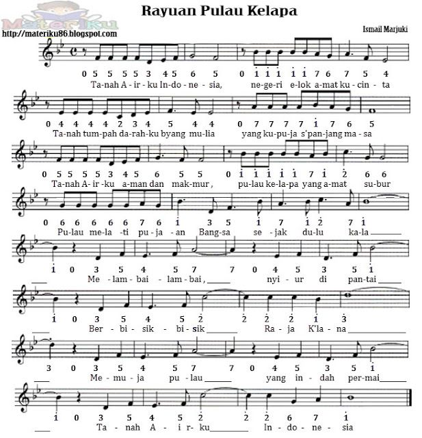 Kumpulan Not Angka Lagu Wajib Nasional Lengkap Lagu Pianika Lirik Lagu