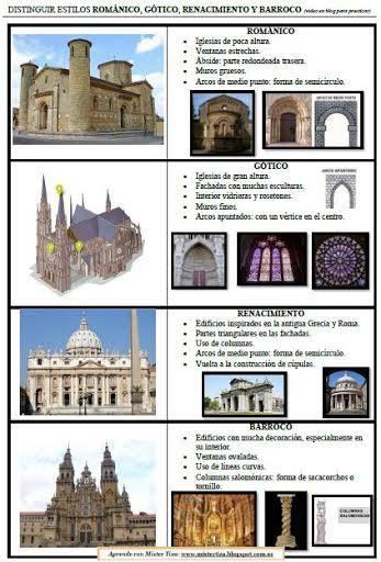 Cómo distinguir entre Románico, Gótico, Renacimiento o Barroco.