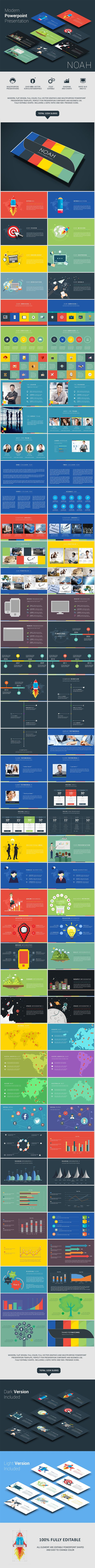 NOAH - Multipurpose Powerpoint Presentations (PowerPoint Templates)