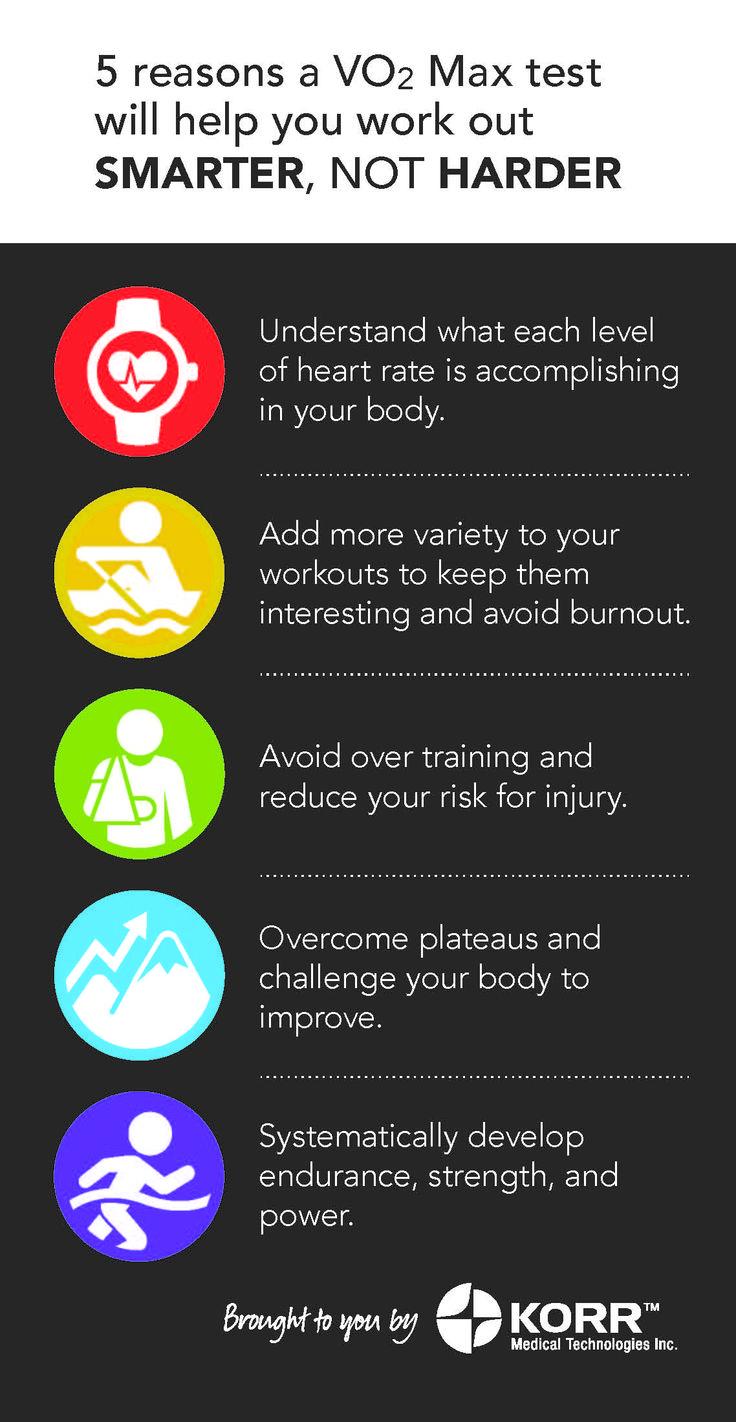 Five Ways VO2 Max Tests Help You Work Out Smarter, NOT Harder - KORR Medical Technologies