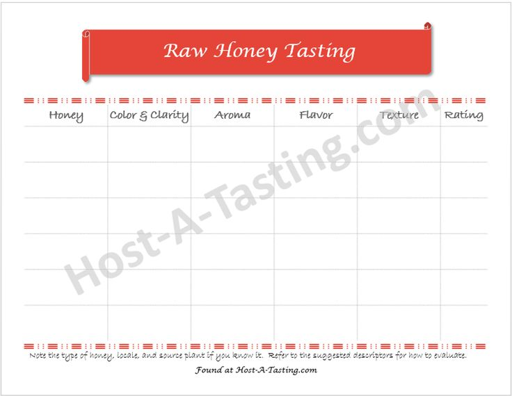 """What makes a honey """"good""""?  Taste test like a beekeeper with this Raw Honey Tasting Notes Sheet."""
