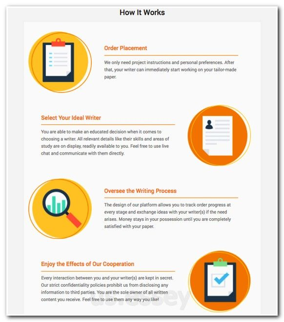 Essay writing websites activities