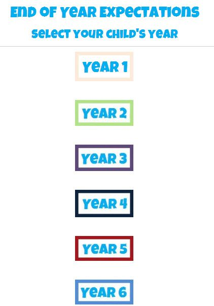 End of year targets for Years 1 to 6 in primary maths.  Based on the New Primary Maths Curriculum