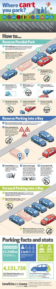 Make Parking a Cinch with This Parking Guide Infographic - the driving test would have been a cinch had I read this!