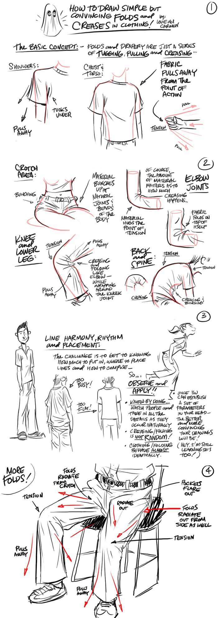 How to Draw - Tutorial: Clothes and Folds for Comic / Manga Panel Design Reference