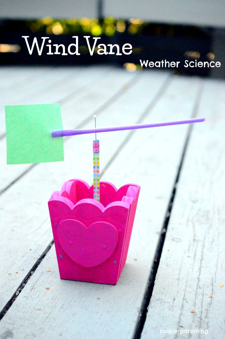 Make Your Own Weathervane