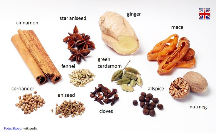 Spices vocabulary