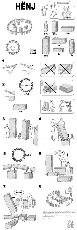 """If Ikea had built Stonehenge. Remember safe practice and team lift when it says """"team lift""""   If you'd like to see the picture bigger, here's the link http://themetapicture.com/ikea-stonehenge/"""