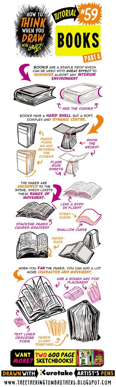 The Etherington Brothers: How to THINK when you draw BOOKS tutorial