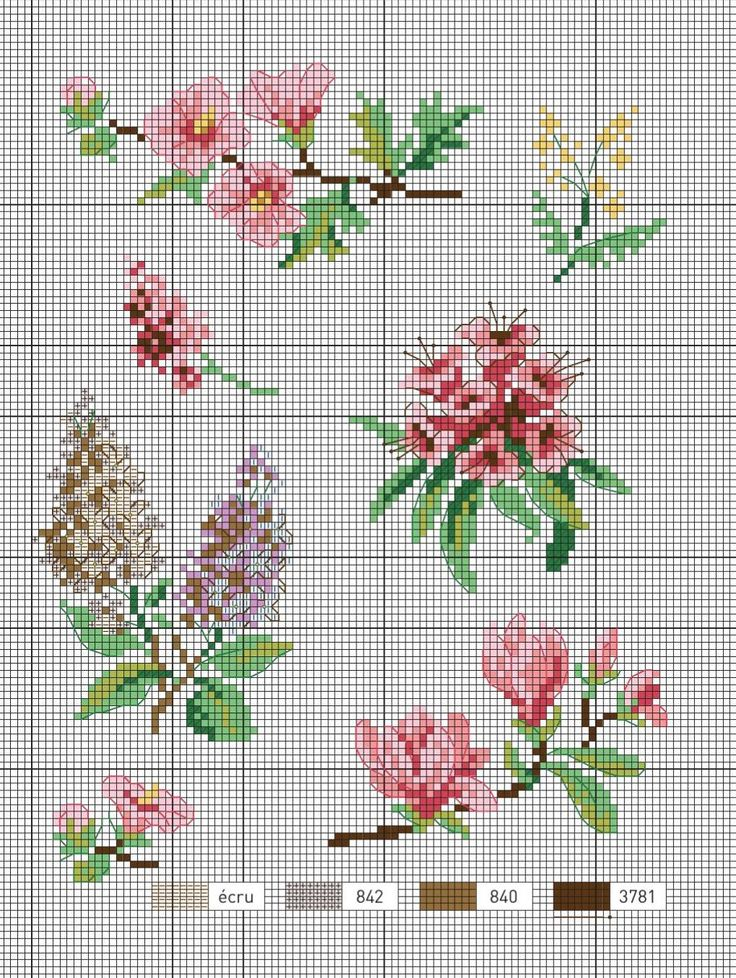 17 best images about cross stitch flowers garden on for Plantes aromatiques