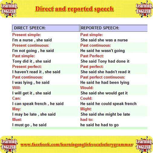 understanding and using english grammar workbook pdf