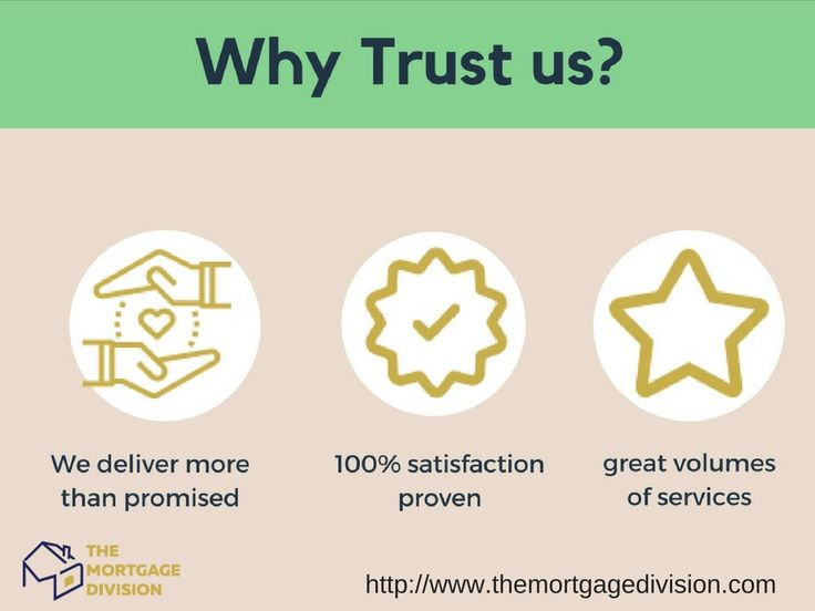 We Offers Best & Lowest Mortgage Rates Mississauga | The Mortgage Division