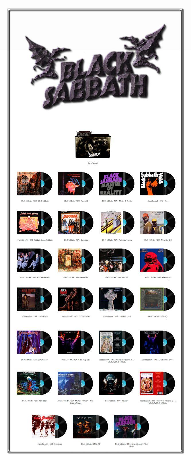 Album Art Icons: Black Sabbath