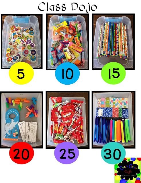 Crazy Critter Cafe : Class Dojo Reward Tubs