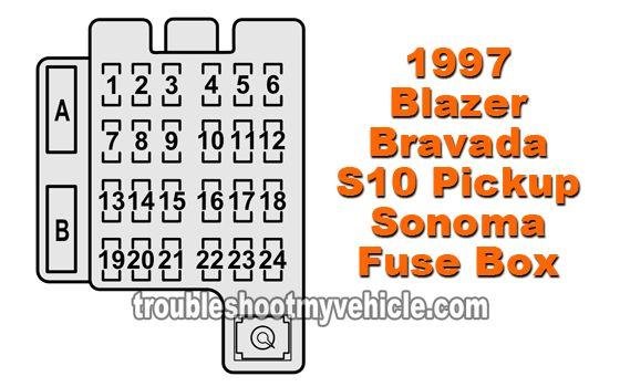1997 Chevy Blazer, S10 Pickup (GMC Sonoma, Oldsmobile ...