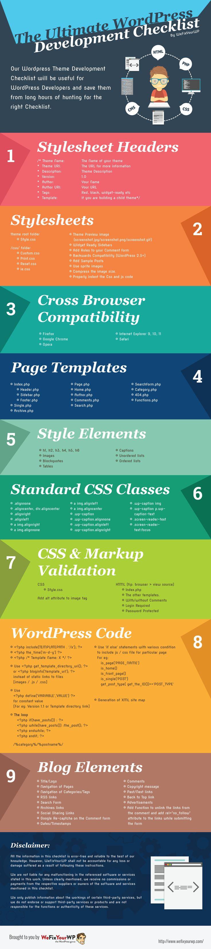 The Ultimate WordPress Development Checklist - #infographic