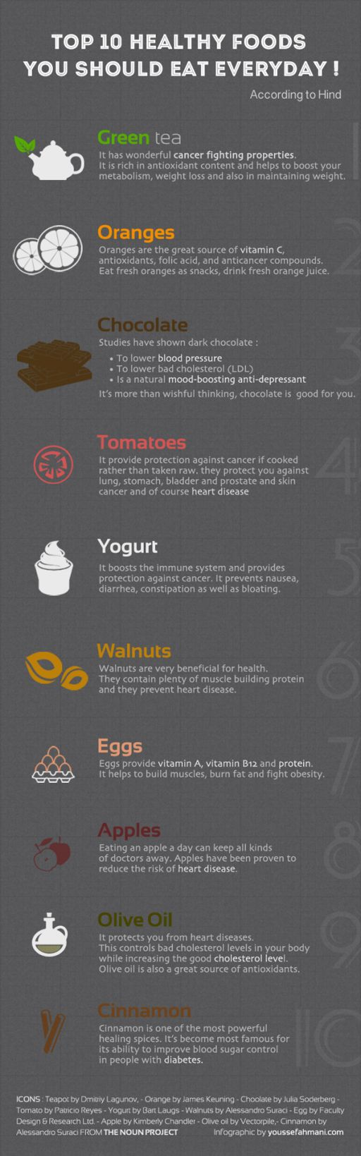 10 delicious and healthy foods to eat every day! Some of these I already do  some will def. go on the list!!