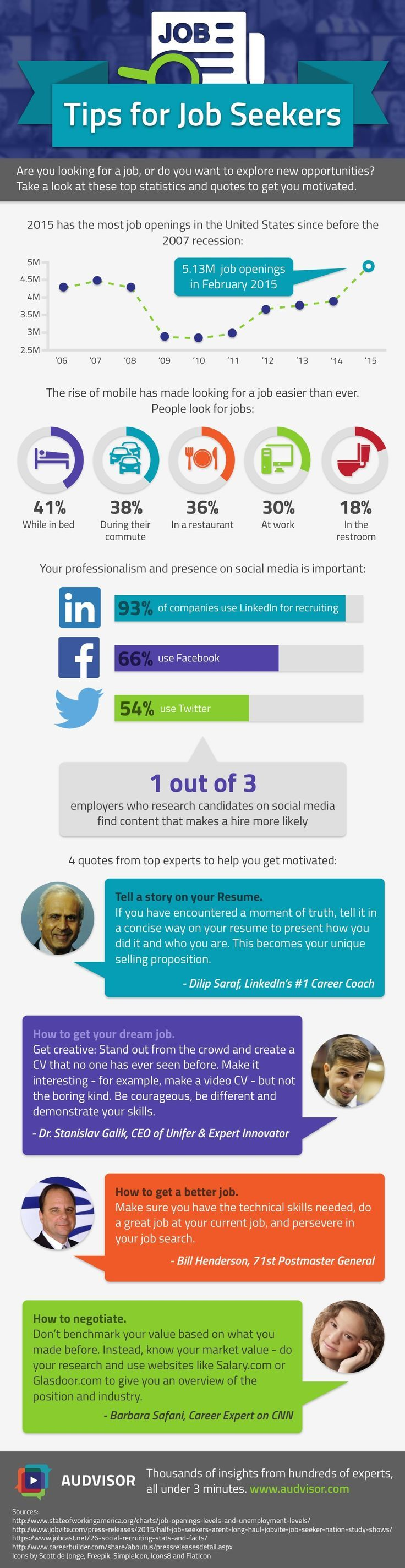 best images about job search social media 17 best images about job search social media interview job seekers and the muse