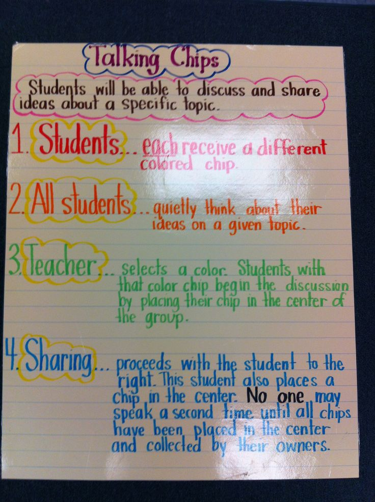 Collaborative Structures In The Classroom : Talking chips kagan structures pinterest colors