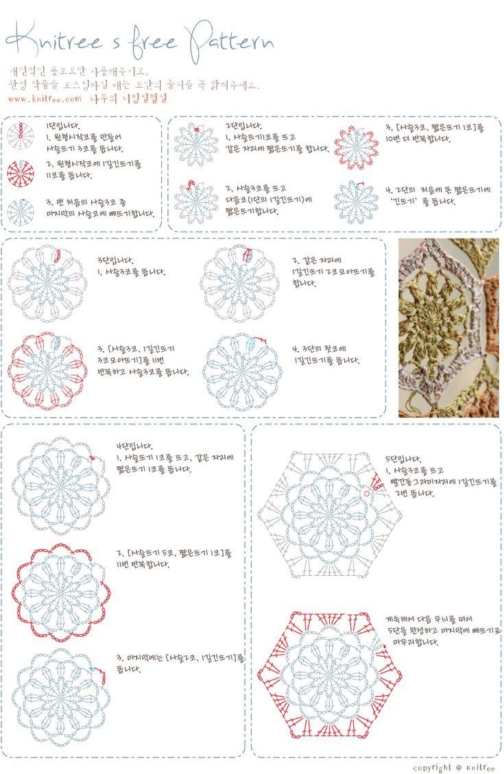 Knitree´s diagram pattern for a hexagon motif. - in Korean I think