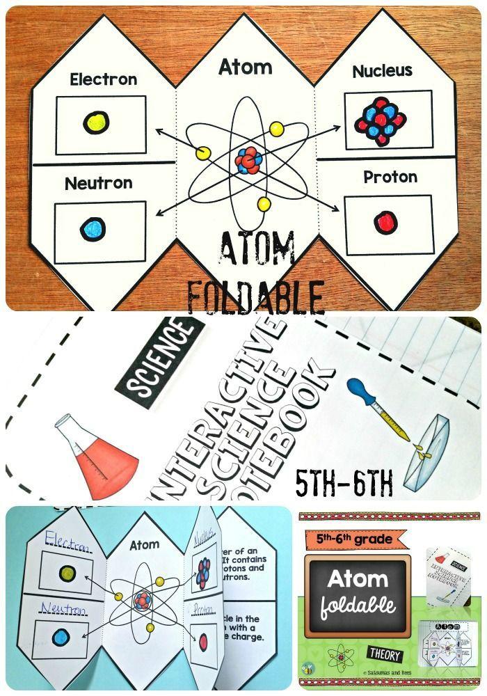 214 best images about atoms on pinterest models chemistry worksheets and student. Black Bedroom Furniture Sets. Home Design Ideas