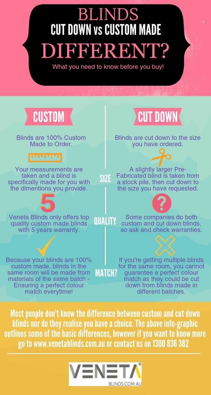 Custom Made vs. Cut Down Blinds! Know the difference!